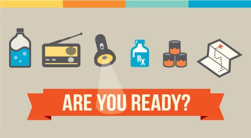 Are you ready? Drawing of a bottle of water, radio, flashlight, bottle of medicine, canned food and map
