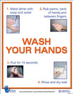 photograph about Free Printable Hand Washing Posters named Hand Cleanliness Posters - Community Conditioning