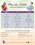 Flu 14 - Cold vs. Flu
