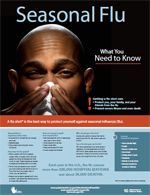 Poster - Seasonal Flu: What You Need to Know