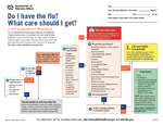 Flu self-assessment flowchart