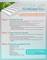 Fact Sheet 2: Step Up to Prevent Flu
