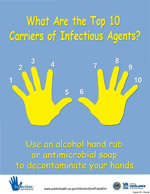Hands 30 - What Are the Top 10 Carriers of Infectious Agents?