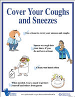 Prevent 7 - Cover Your Coughs and Sneezes