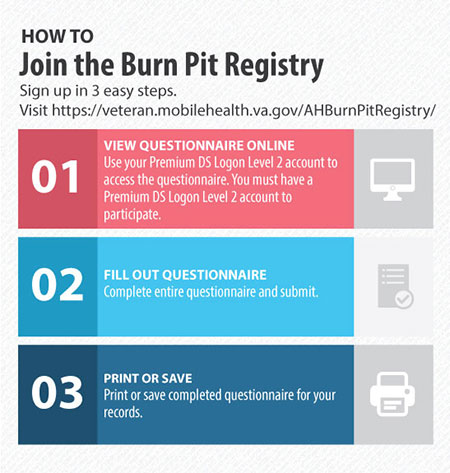 How to Join the Burn Pit Registry. Sign up in 3 easy steps. Visit https://veteran.mobilehealth.va.gov/AHBurnPitRegistry/  1) VIEW QUESTIONNAIRE ONLINE Use your Premium DS Logon Level 2 account to access the questionnaire. You must have a Premium DS Logon Level 2 account to participate.   2) FILL OUT QUESTIONNAIRE Complete entire questionnaire and submit.   3) PRINT OR SAVE Print or save completed questionnaire for your records.