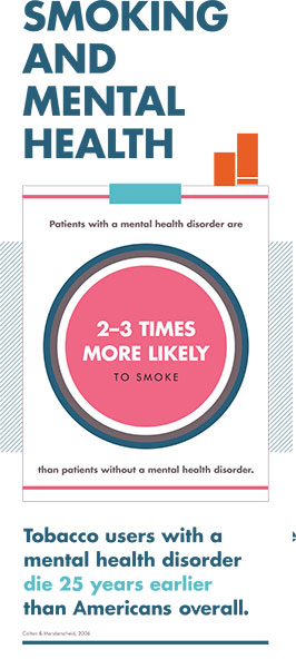 Psychiatric Disorders And Tobacco Use Public Health